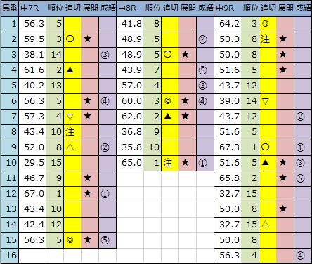 f:id:onix-oniku:20200113143754p:plain