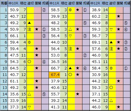 f:id:onix-oniku:20200113161915p:plain