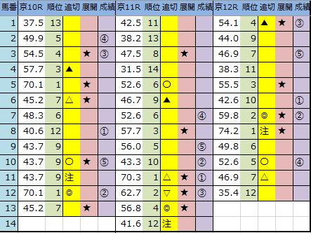 f:id:onix-oniku:20200113163128p:plain