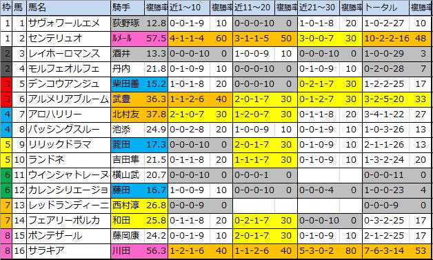 f:id:onix-oniku:20200117154642p:plain