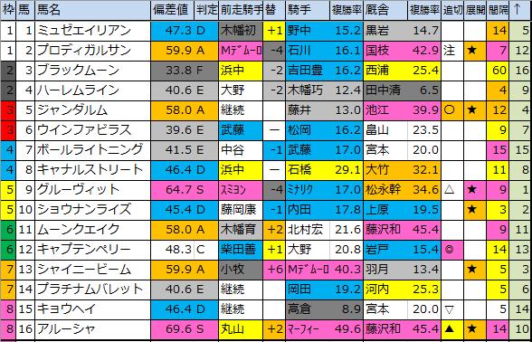 f:id:onix-oniku:20200117190853p:plain