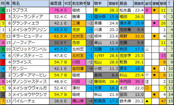 f:id:onix-oniku:20200117192018p:plain