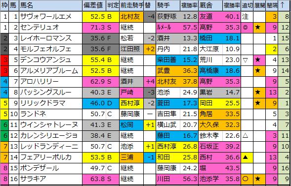 f:id:onix-oniku:20200117193832p:plain