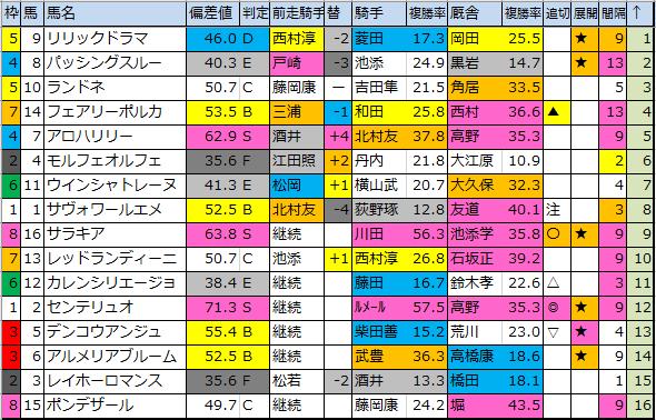 f:id:onix-oniku:20200117194531p:plain