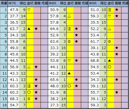 f:id:onix-oniku:20200117211928p:plain