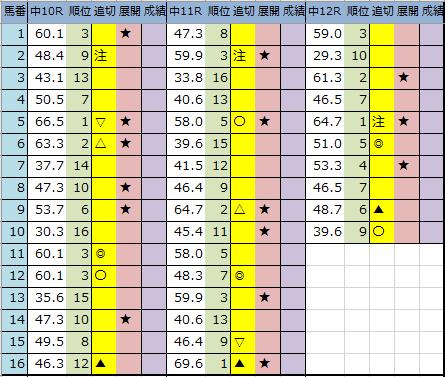 f:id:onix-oniku:20200117211956p:plain