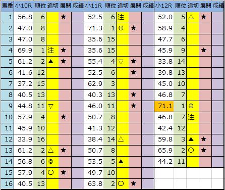 f:id:onix-oniku:20200117212209p:plain