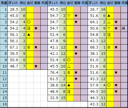 f:id:onix-oniku:20200117222137p:plain