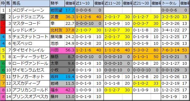 f:id:onix-oniku:20200118131803p:plain