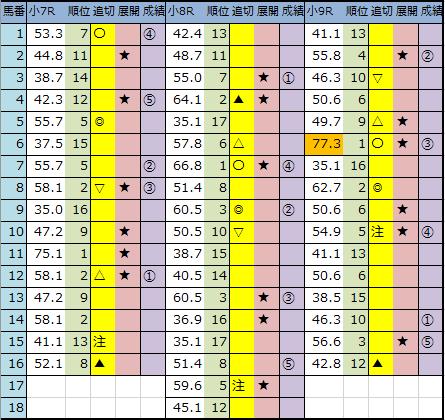 f:id:onix-oniku:20200118143317p:plain