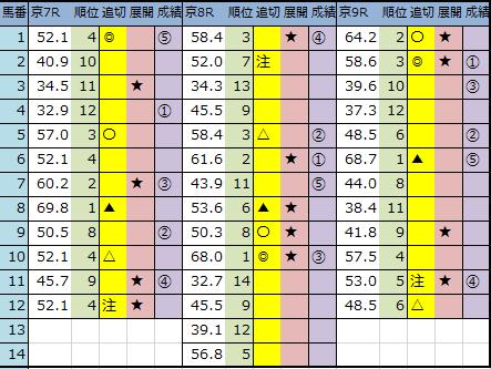 f:id:onix-oniku:20200118144331p:plain