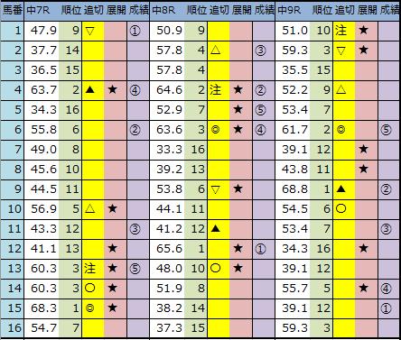 f:id:onix-oniku:20200118144949p:plain