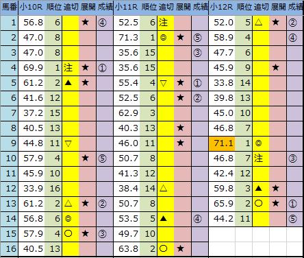 f:id:onix-oniku:20200118161120p:plain