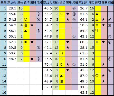 f:id:onix-oniku:20200118161936p:plain