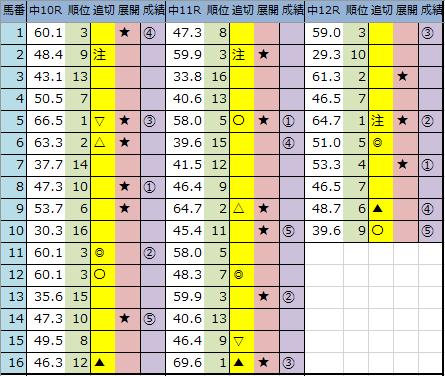 f:id:onix-oniku:20200118162950p:plain