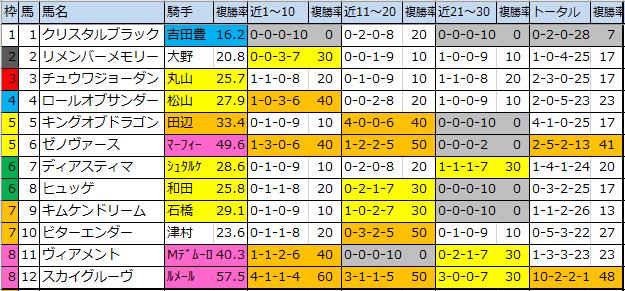 f:id:onix-oniku:20200118180625p:plain