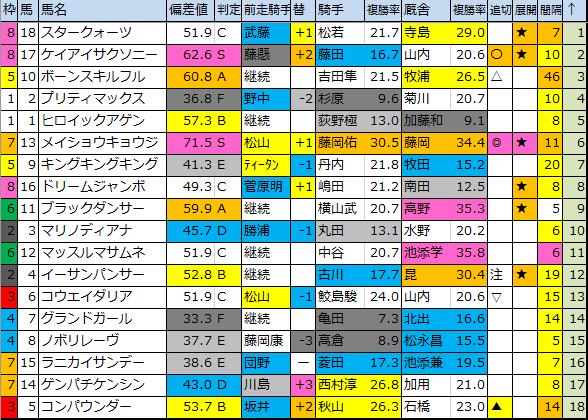 f:id:onix-oniku:20200118200337p:plain