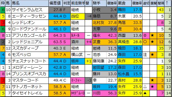 f:id:onix-oniku:20200118202012p:plain