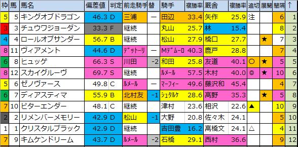 f:id:onix-oniku:20200118203928p:plain