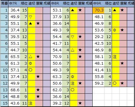 f:id:onix-oniku:20200118220126p:plain