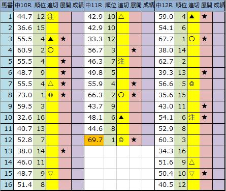 f:id:onix-oniku:20200118220226p:plain
