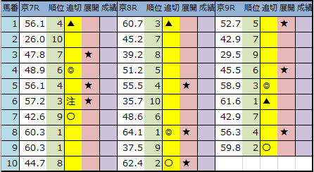 f:id:onix-oniku:20200118220301p:plain