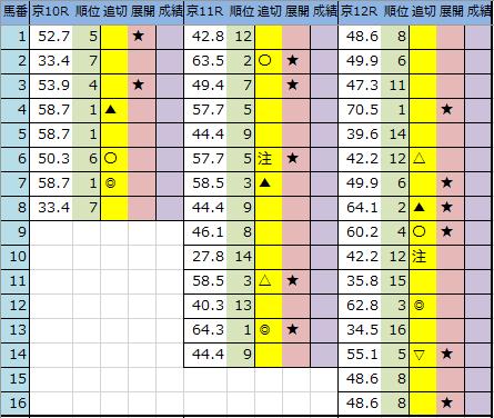 f:id:onix-oniku:20200118220341p:plain