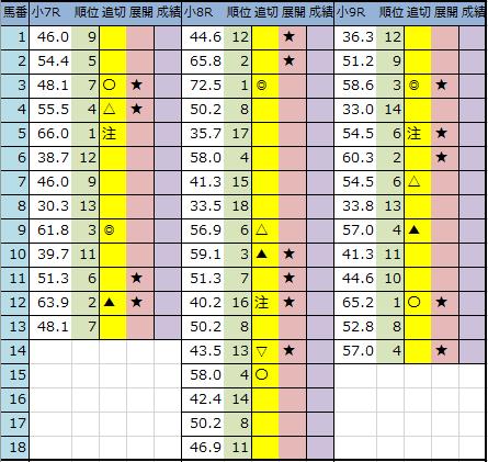 f:id:onix-oniku:20200118220415p:plain