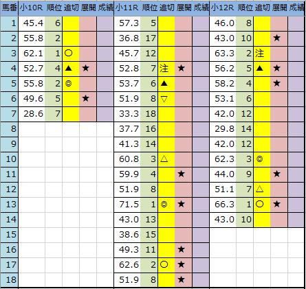 f:id:onix-oniku:20200118220450p:plain