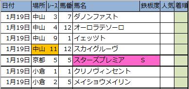 f:id:onix-oniku:20200118223449p:plain
