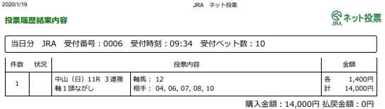 f:id:onix-oniku:20200119093551p:plain