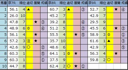 f:id:onix-oniku:20200119144024p:plain