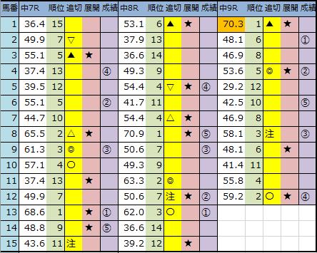 f:id:onix-oniku:20200119144345p:plain