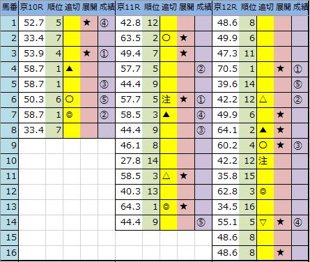 f:id:onix-oniku:20200119162416p:plain