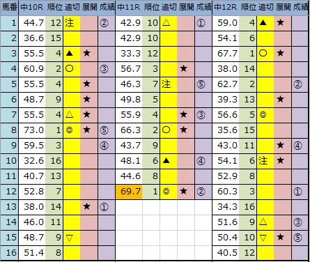 f:id:onix-oniku:20200119163311p:plain