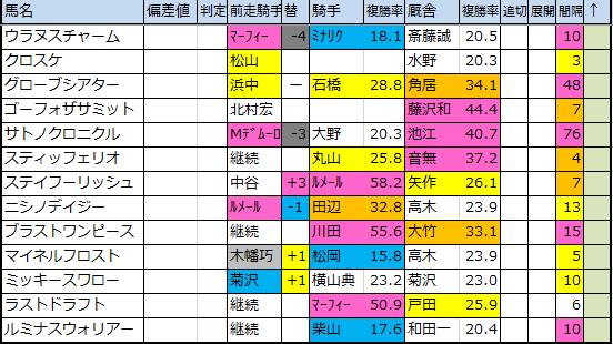 f:id:onix-oniku:20200120163322p:plain