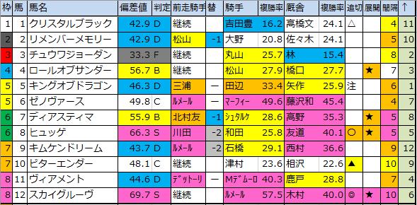 f:id:onix-oniku:20200123155135p:plain