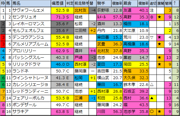 f:id:onix-oniku:20200123161722p:plain