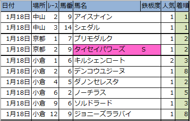 f:id:onix-oniku:20200123165316p:plain