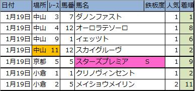 f:id:onix-oniku:20200123165332p:plain