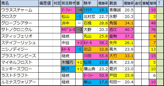f:id:onix-oniku:20200123174403p:plain