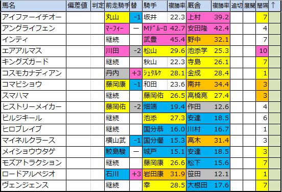 f:id:onix-oniku:20200123175026p:plain