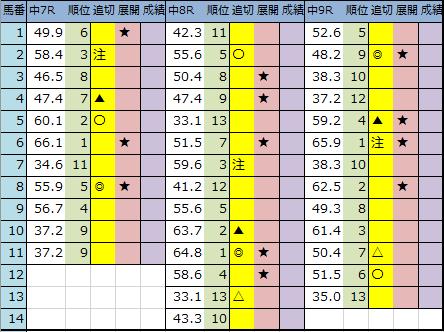 f:id:onix-oniku:20200124194227p:plain