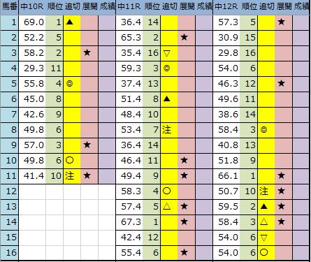 f:id:onix-oniku:20200124194255p:plain