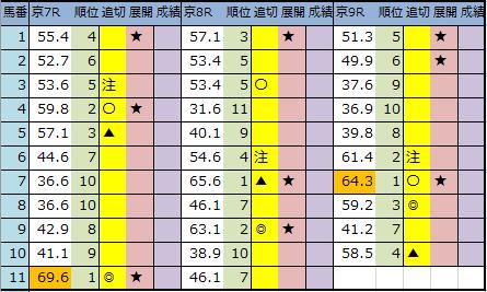 f:id:onix-oniku:20200124194343p:plain