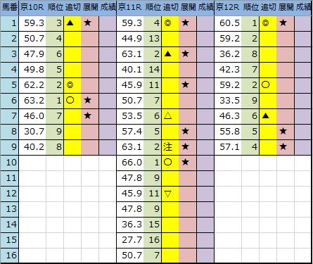 f:id:onix-oniku:20200124194413p:plain