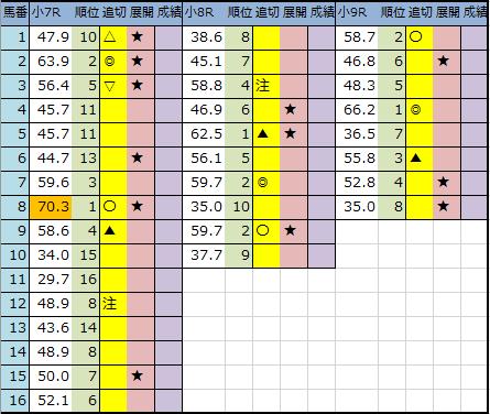 f:id:onix-oniku:20200124194446p:plain