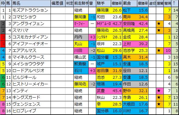 f:id:onix-oniku:20200124202224p:plain