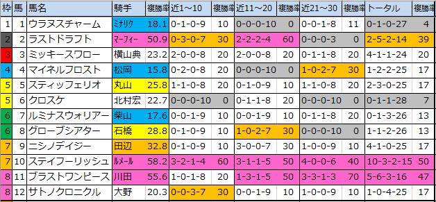 f:id:onix-oniku:20200125104121p:plain