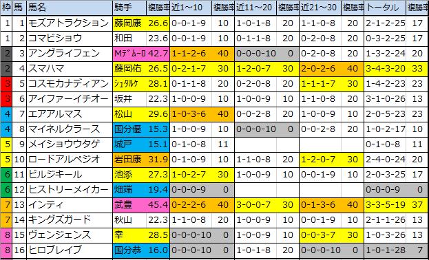 f:id:onix-oniku:20200125110445p:plain